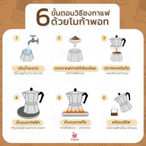 วิธีชงกาแฟด้วยโมก้าพอท